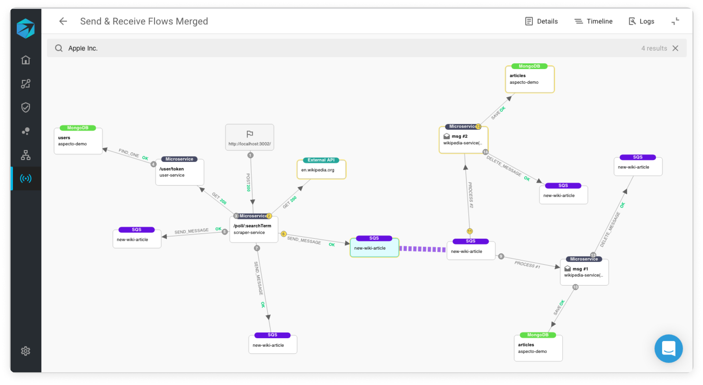 Aspecto view sqs visualize requests across services and message brokers